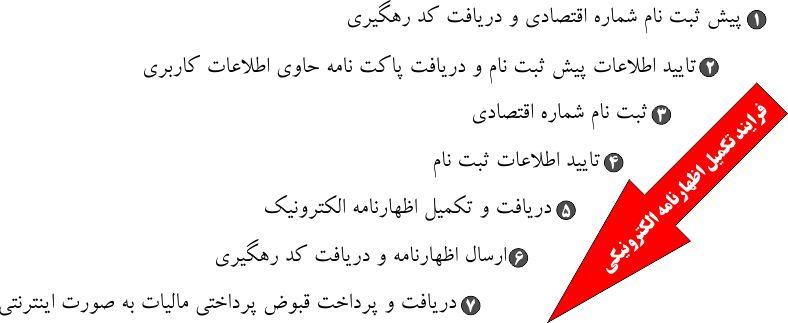 @HesabdaryCom اظهارنامه مالیاتی الکترونیکی عملکرد ۹۳ و دستورالعمل استفاده از آن(ویرایش جدید)  @HesabdaryCom اظهارنامه مالیاتی الکترونیکی عملکرد ۹۳ و دستورالعمل استفاده از آن(ویرایش جدید)